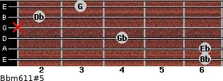 Bbm6/11#5 for guitar on frets 6, 6, 4, x, 2, 3