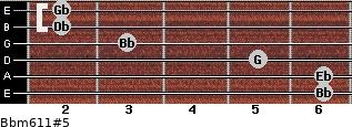 Bbm6/11#5 for guitar on frets 6, 6, 5, 3, 2, 2