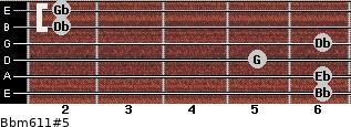 Bbm6/11#5 for guitar on frets 6, 6, 5, 6, 2, 2