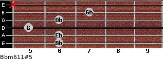 Bbm6/11#5 for guitar on frets 6, 6, 5, 6, 7, x