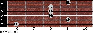 Bbm6/11#5 for guitar on frets 6, 9, 8, 8, 8, 9