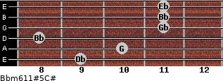 Bbm6/11#5/C# for guitar on frets 9, 10, 8, 11, 11, 11