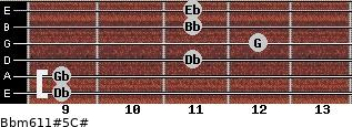 Bbm6/11#5/C# for guitar on frets 9, 9, 11, 12, 11, 11