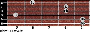 Bbm6/11#5/C# for guitar on frets 9, 9, 5, 8, 8, 6