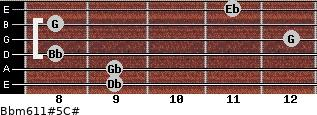 Bbm6/11#5/C# for guitar on frets 9, 9, 8, 12, 8, 11