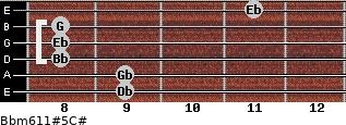 Bbm6/11#5/C# for guitar on frets 9, 9, 8, 8, 8, 11