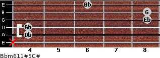Bbm6/11#5/C# for guitar on frets x, 4, 4, 8, 8, 6