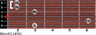 Bbm6/11#5/G for guitar on frets 3, 6, x, 3, 2, 2