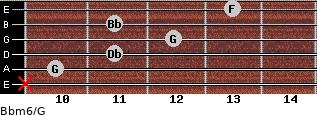 Bbm6/G for guitar on frets x, 10, 11, 12, 11, 13