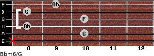 Bbm6/G for guitar on frets x, 10, 8, 10, 8, 9