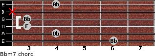 Bbm7 for guitar on frets 6, 4, 3, 3, x, 4