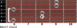 Bbm7 for guitar on frets 6, 8, 8, 6, 9, 9