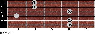 Bbm7/11 for guitar on frets 6, 6, 3, 6, 4, 4