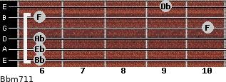 Bbm7/11 for guitar on frets 6, 6, 6, 10, 6, 9