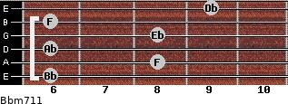 Bbm7/11 for guitar on frets 6, 8, 6, 8, 6, 9