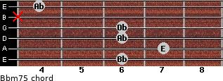 Bbm7(-5) for guitar on frets 6, 7, 6, 6, x, 4