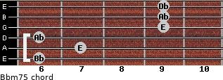 Bbm7(-5) for guitar on frets 6, 7, 6, 9, 9, 9