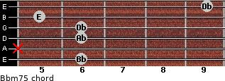 Bbm7(-5) for guitar on frets 6, x, 6, 6, 5, 9