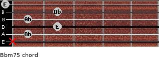 Bbm7(-5) for guitar on frets x, 1, 2, 1, 2, 0
