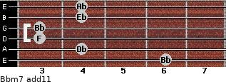 Bbm7(add11) for guitar on frets 6, 4, 3, 3, 4, 4