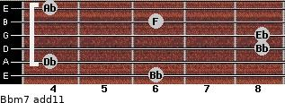 Bbm7(add11) for guitar on frets 6, 4, 8, 8, 6, 4