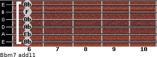 Bbm7(add11) for guitar on frets 6, 6, 6, 6, 6, 6