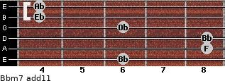 Bbm7(add11) for guitar on frets 6, 8, 8, 6, 4, 4