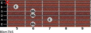 Bbm7(b5) for guitar on frets 6, 7, 6, 6, 5, x