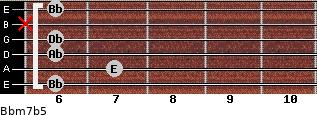 Bbm7b5 for guitar on frets 6, 7, 6, 6, x, 6
