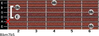 Bbm7(b5) for guitar on frets 6, x, 2, 6, 2, 4