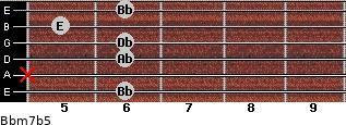 Bbm7(b5) for guitar on frets 6, x, 6, 6, 5, 6