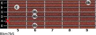 Bbm7(b5) for guitar on frets 6, x, 6, 6, 5, 9