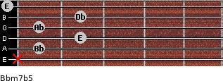 Bbm7(b5) for guitar on frets x, 1, 2, 1, 2, 0