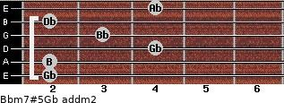 Bbm7#5/Gb add(m2) guitar chord