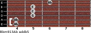Bbm9/13/Ab add(b5) for guitar on frets 4, 4, 5, 5, 5, 6