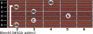 Bbm9/13#5/Gb add(m2) guitar chord