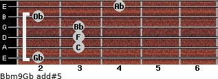 Bbm9/Gb add(#5) guitar chord