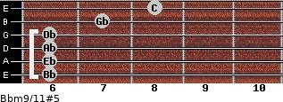 Bbm9/11#5 for guitar on frets 6, 6, 6, 6, 7, 8