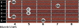 Bbm9/13#5 for guitar on frets 6, 4, 5, 5, 7, 4