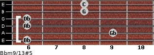 Bbm9/13#5 for guitar on frets 6, 9, 6, 6, 8, 8
