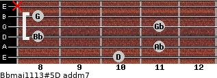 Bbmaj11/13#5/D add(m7) guitar chord