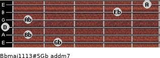 Bbmaj11/13#5/Gb add(m7) for guitar on frets 2, 1, 0, 1, 4, 5