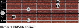 Bbmaj11/13#5/Gb add(m7) for guitar on frets 2, 1, 0, 2, 4, 4