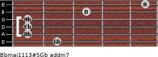 Bbmaj11/13#5/Gb add(m7) for guitar on frets 2, 1, 1, 1, 3, 5