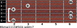 Bbmaj11/13#5/Gb add(m7) for guitar on frets 2, 6, 6, 2, 3, 6