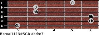 Bbmaj11/13#5/Gb add(m7) for guitar on frets 2, 6, 6, 3, 3, 5