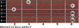 Bbmaj11/13sus add(m7) guitar chord