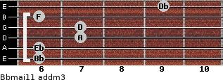 Bbmaj11 add(m3) guitar chord