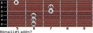 Bbmaj11#5 add(m7) guitar chord