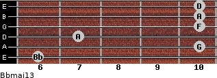 Bbmaj13 for guitar on frets 6, 10, 7, 10, 10, 10